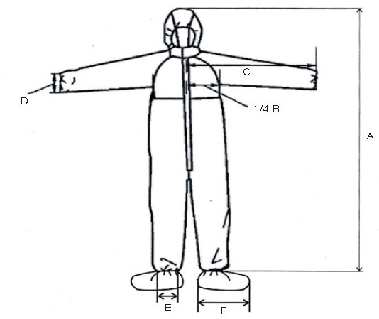 protective-coveralls-chinese-raw-material1.png
